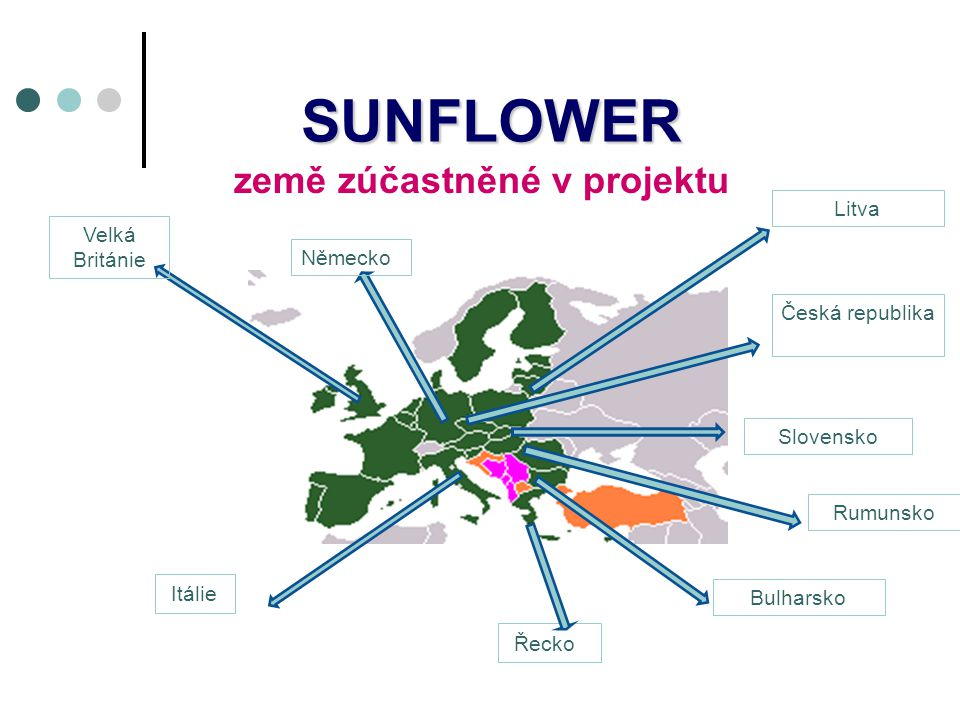 SUNFLOWER země zúčastněné v projektu Itálie Řecko Litva Velká Británie