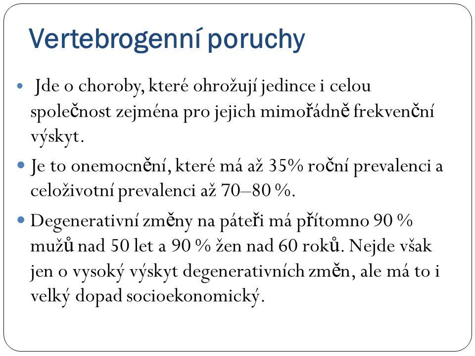 Vertebrogenní poruchy