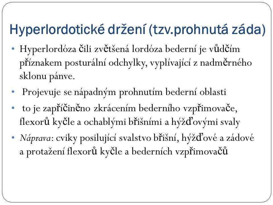 Hyperlordotické držení (tzv.prohnutá záda)