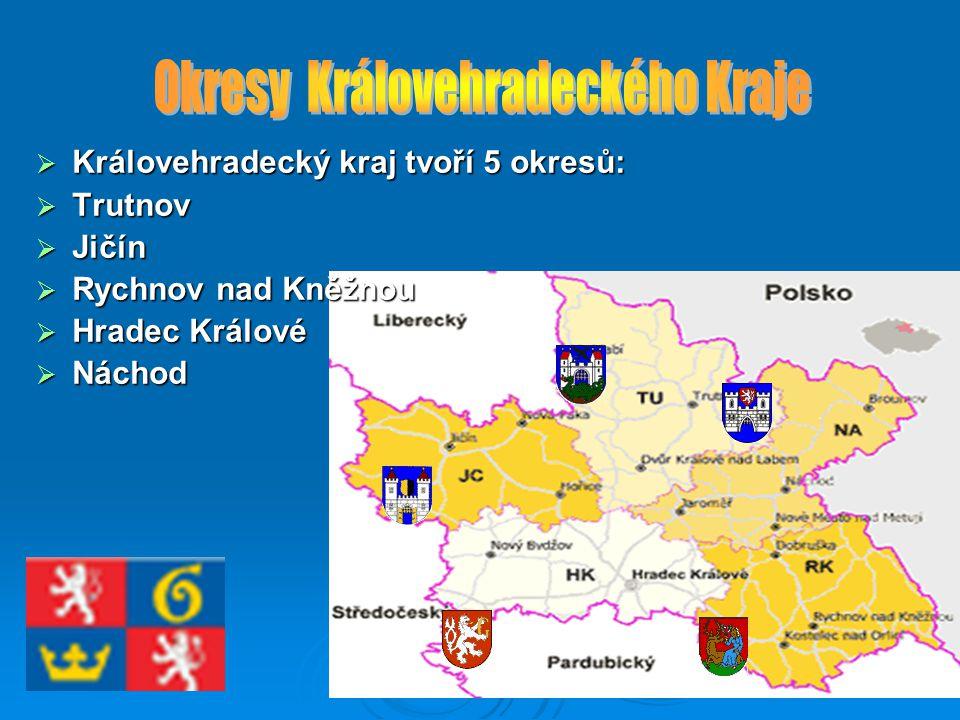 Okresy Královehradeckého Kraje