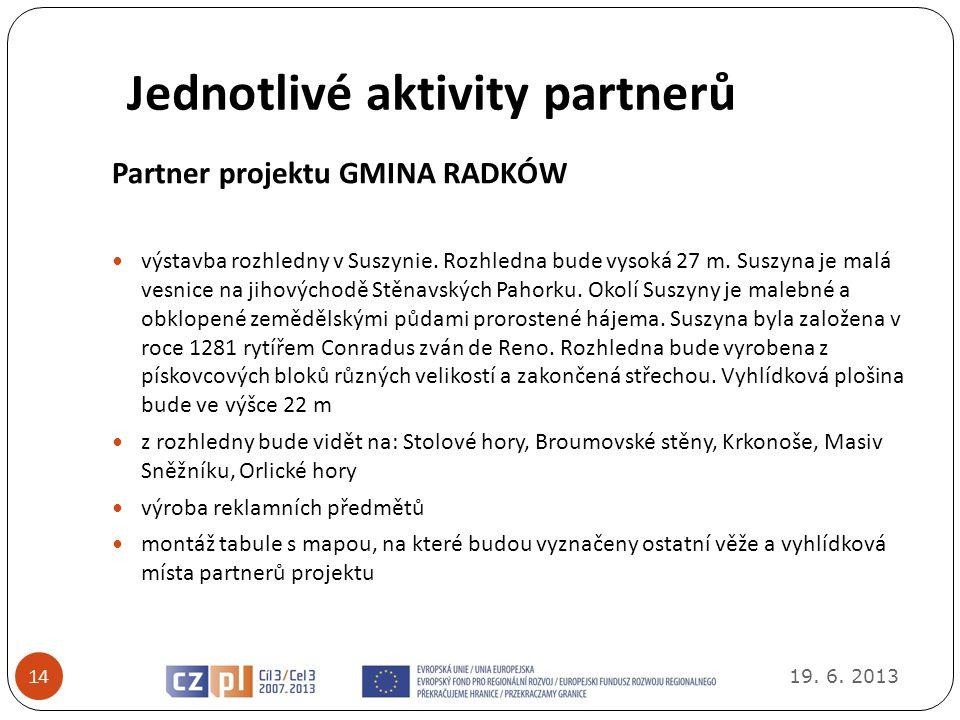 Jednotlivé aktivity partnerů