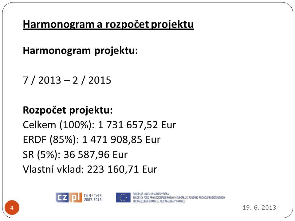 Harmonogram a rozpočet projektu