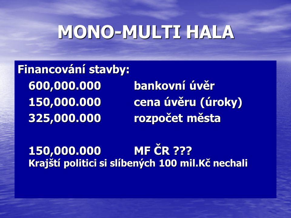 MONO-MULTI HALA Financování stavby: 600,000.000 bankovní úvěr