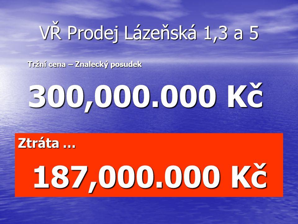 300,000.000 Kč 187,000.000 Kč VŘ Prodej Lázeňská 1,3 a 5 Ztráta …
