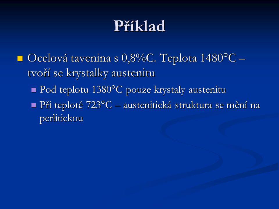 Příklad Ocelová tavenina s 0,8%C. Teplota 1480°C – tvoří se krystalky austenitu. Pod teplotu 1380°C pouze krystaly austenitu.