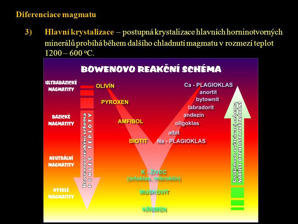 Diferenciace magmatu