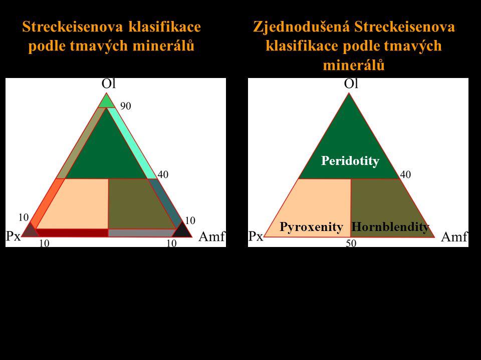 Streckeisenova klasifikace podle tmavých minerálů