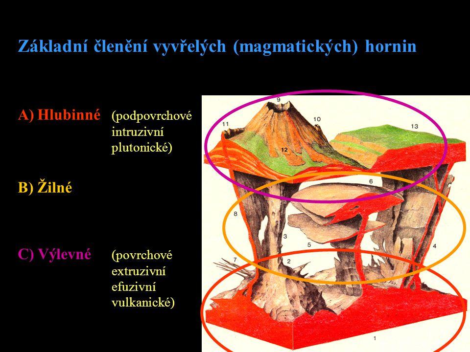 Základní členění vyvřelých (magmatických) hornin