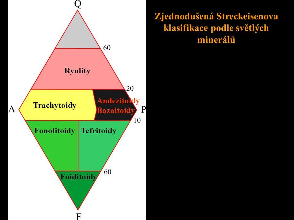 Zjednodušená Streckeisenova klasifikace podle světlých minerálů