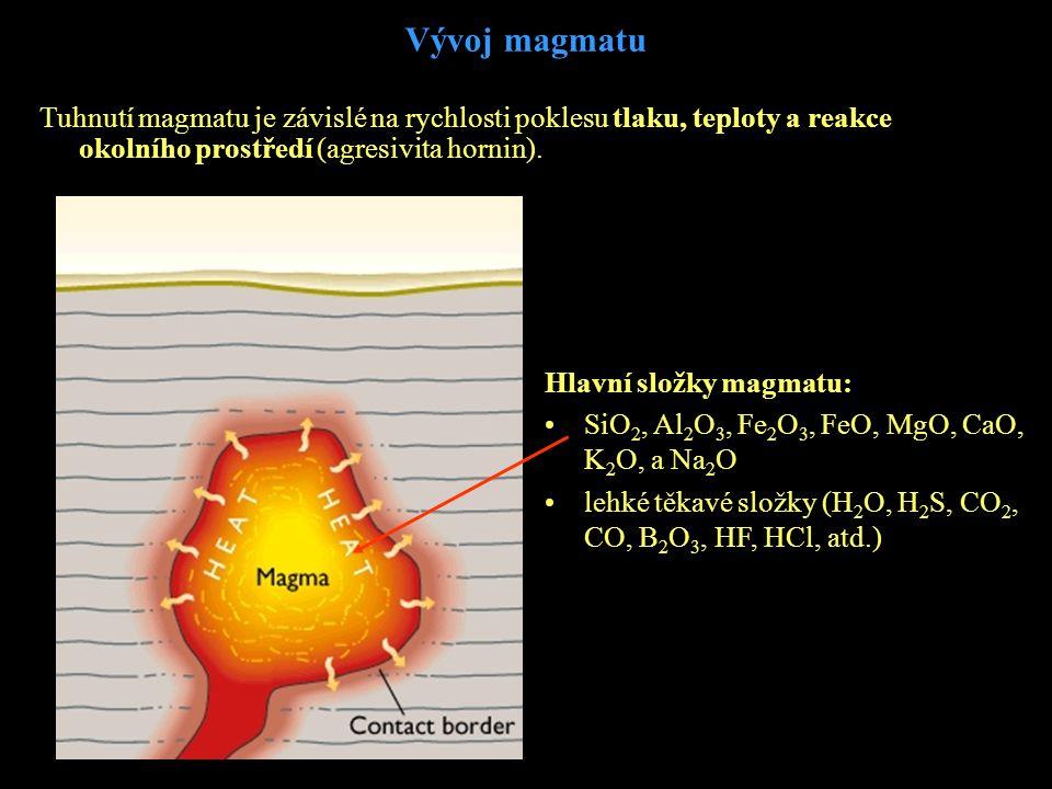 Vývoj magmatu Tuhnutí magmatu je závislé na rychlosti poklesu tlaku, teploty a reakce okolního prostředí (agresivita hornin).
