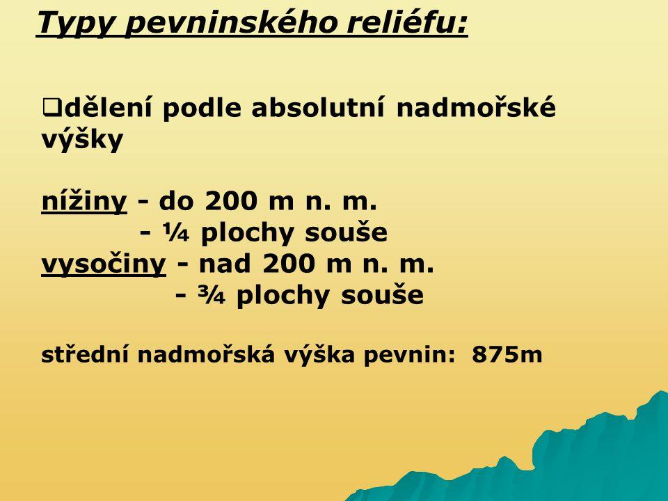 Typy pevninského reliéfu: