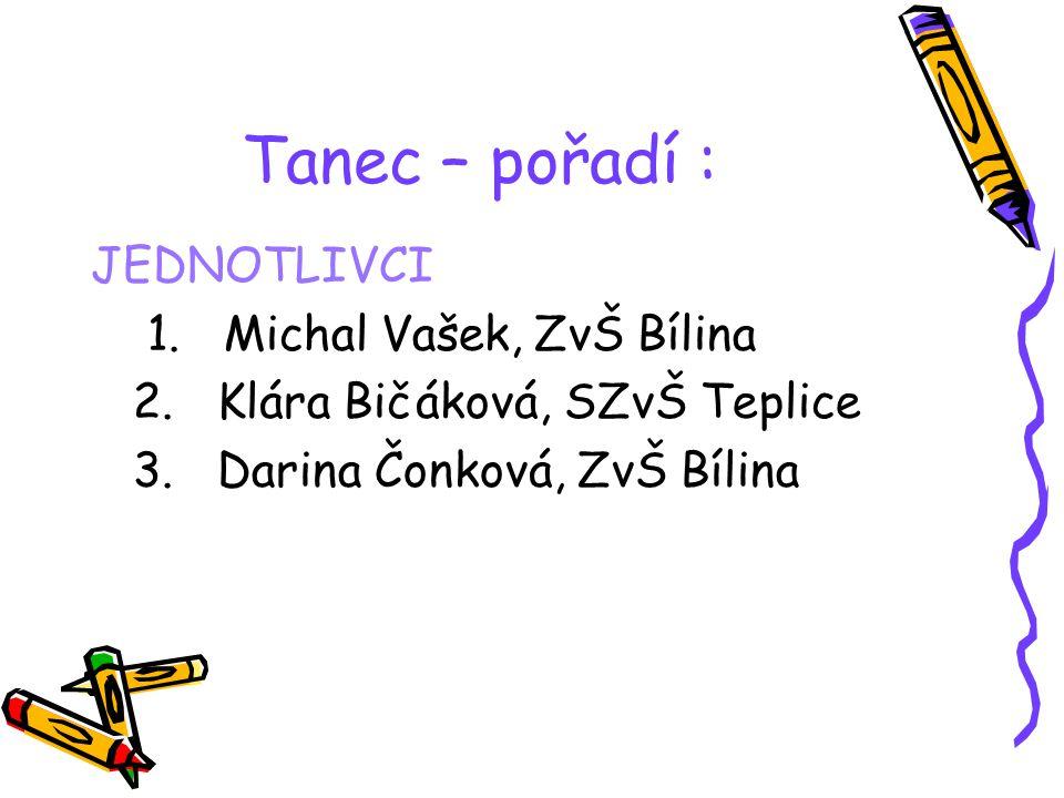 Tanec – pořadí : JEDNOTLIVCI 1. Michal Vašek, ZvŠ Bílina