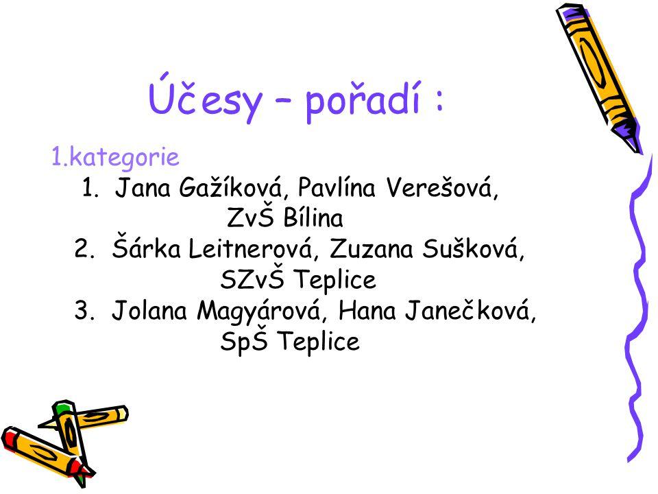 Účesy – pořadí : 1.kategorie 1. Jana Gažíková, Pavlína Verešová,