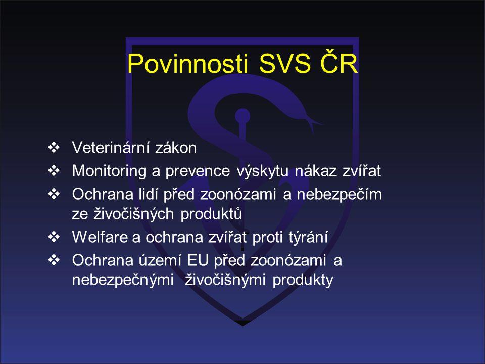 Povinnosti SVS ČR Veterinární zákon