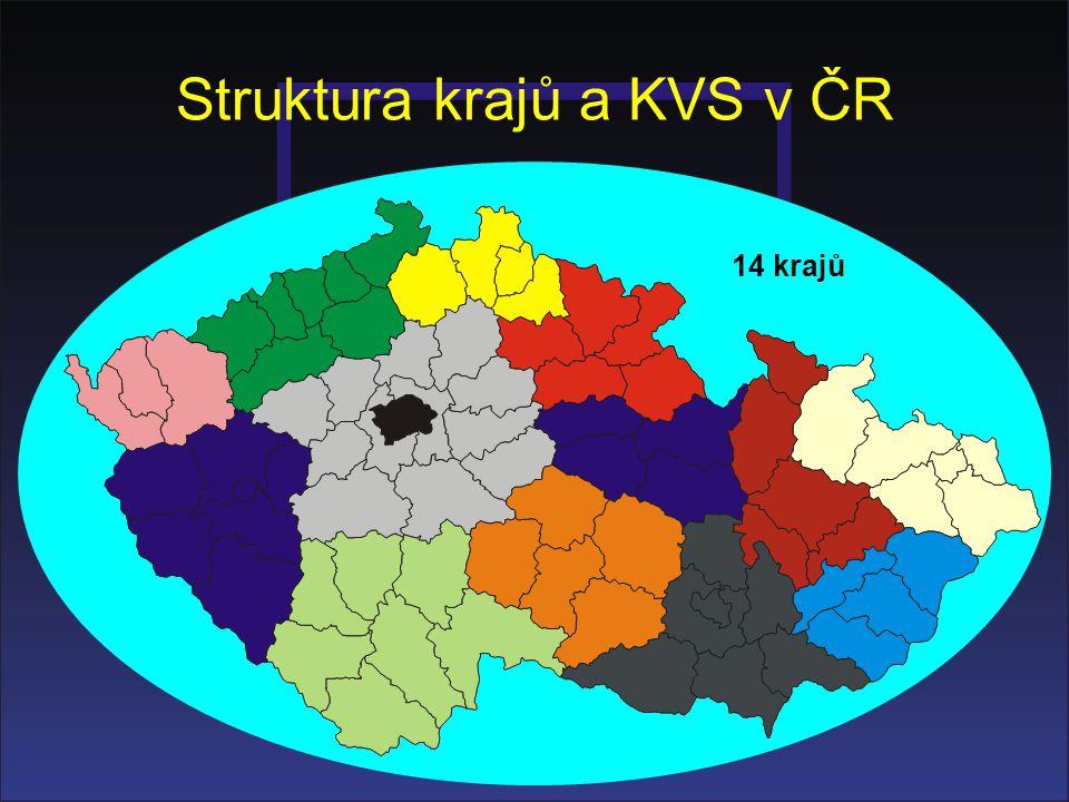 Struktura krajů a KVS v ČR