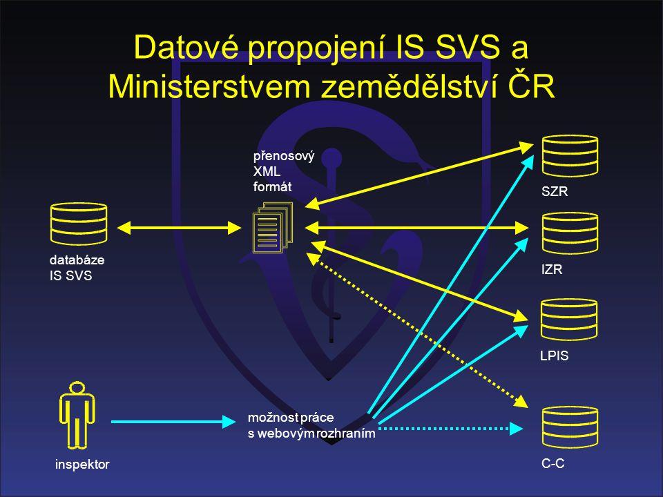 Datové propojení IS SVS a Ministerstvem zemědělství ČR