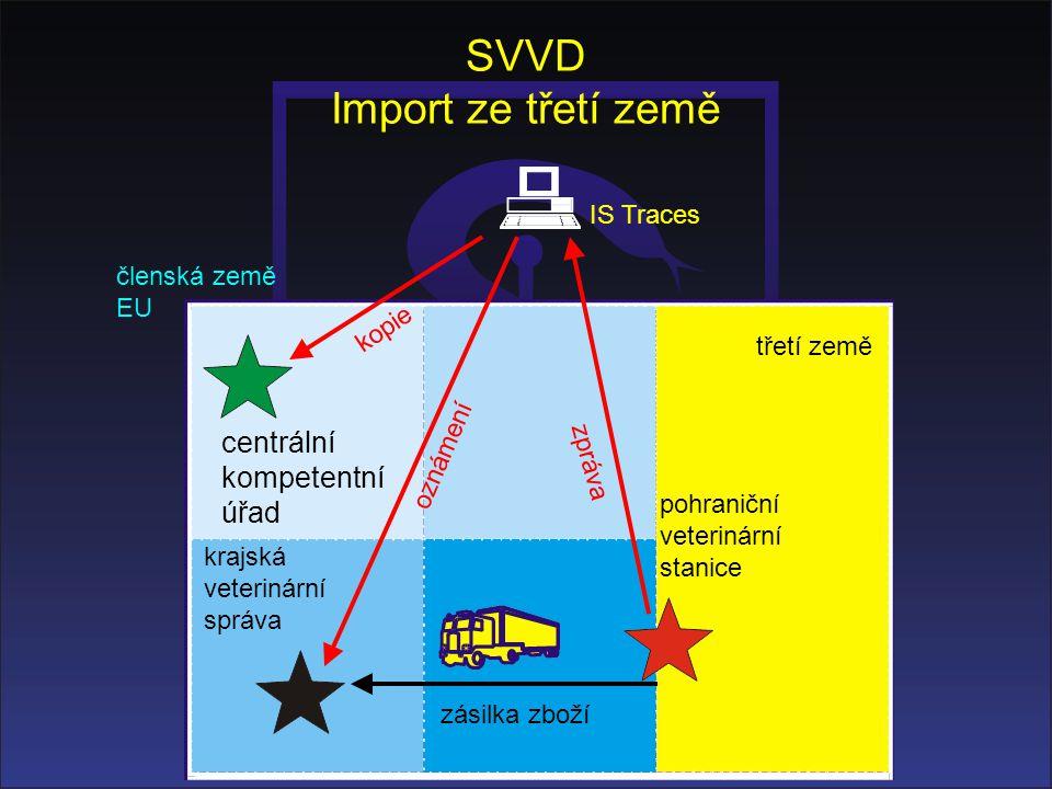 SVVD Import ze třetí země