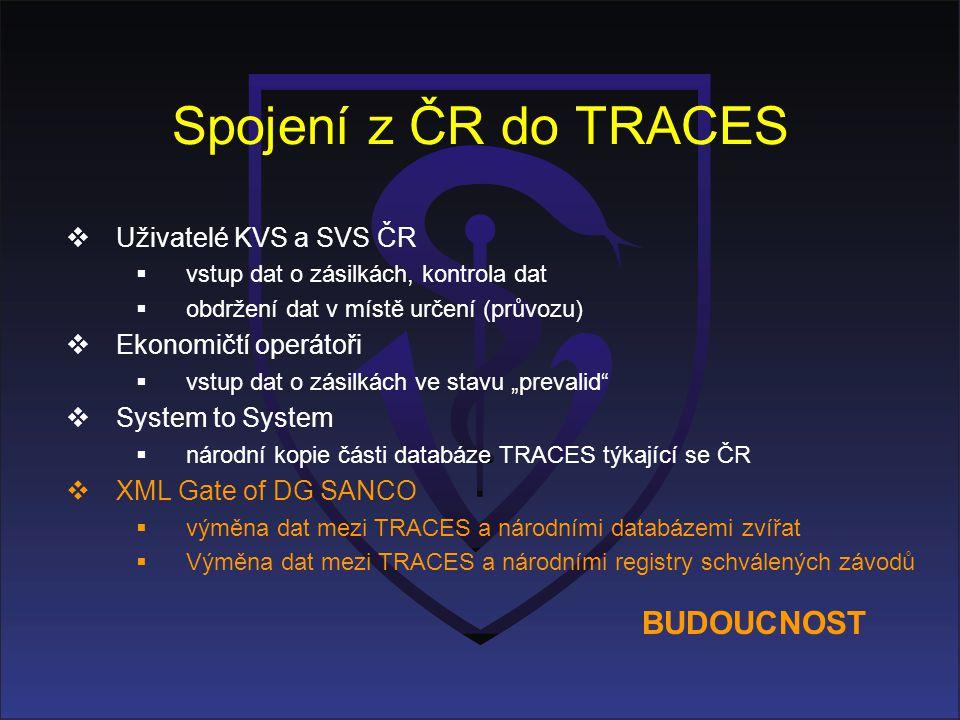 Spojení z ČR do TRACES Uživatelé KVS a SVS ČR Ekonomičtí operátoři
