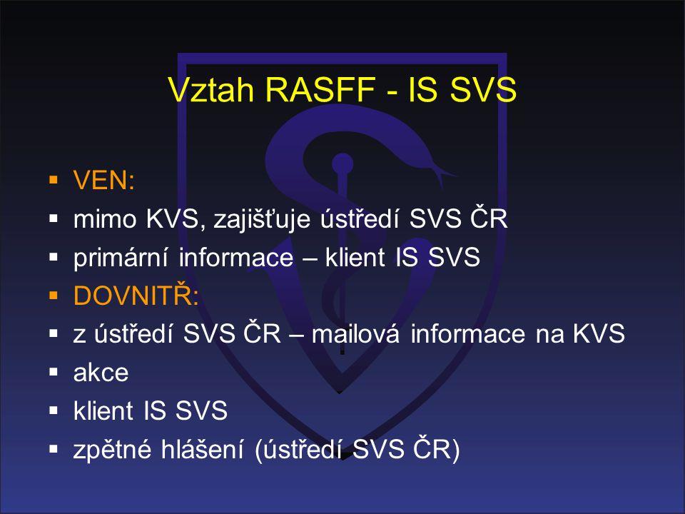 Vztah RASFF - IS SVS VEN: mimo KVS, zajišťuje ústředí SVS ČR
