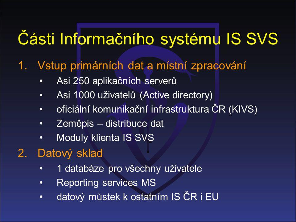 Části Informačního systému IS SVS