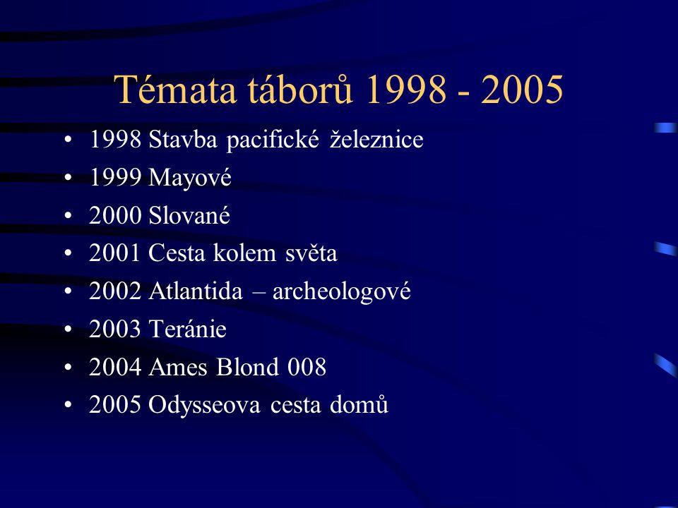 Témata táborů 1998 - 2005 1998 Stavba pacifické železnice 1999 Mayové