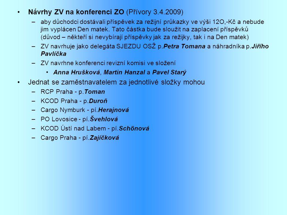 Návrhy ZV na konferenci ZO (Přívory 3.4.2009)