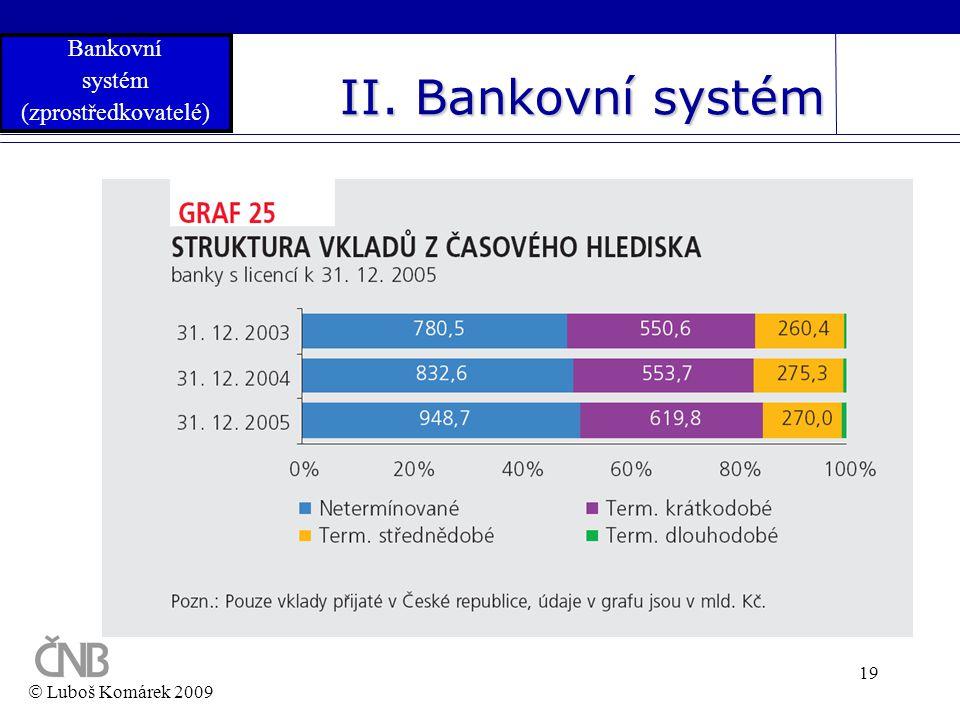 II. Bankovní systém Bankovní systém (zprostředkovatelé)