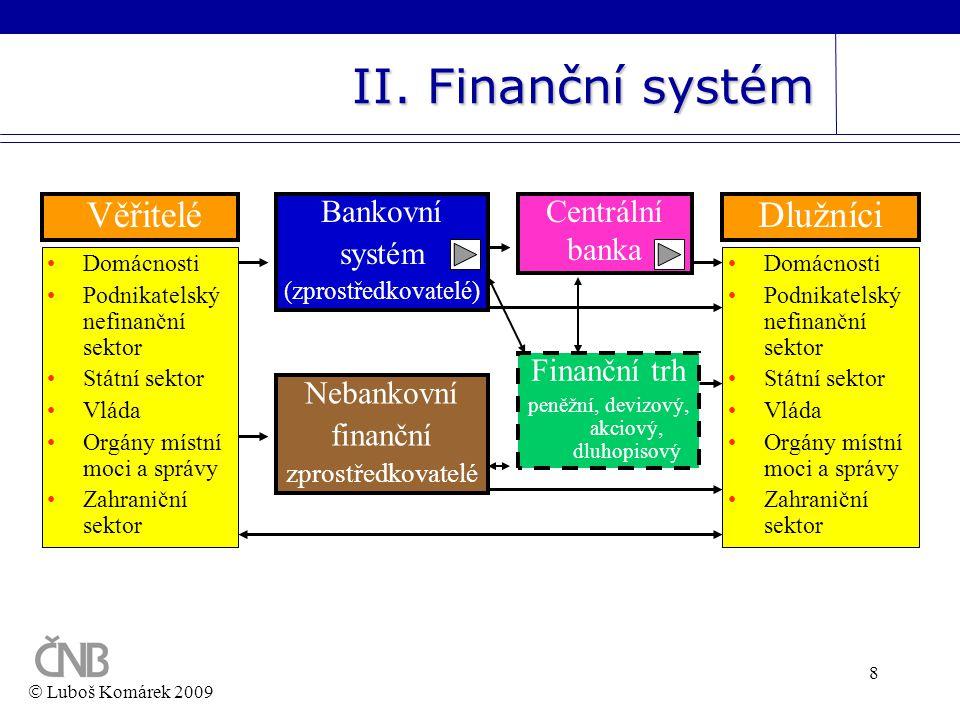 peněžní, devizový, akciový, dluhopisový