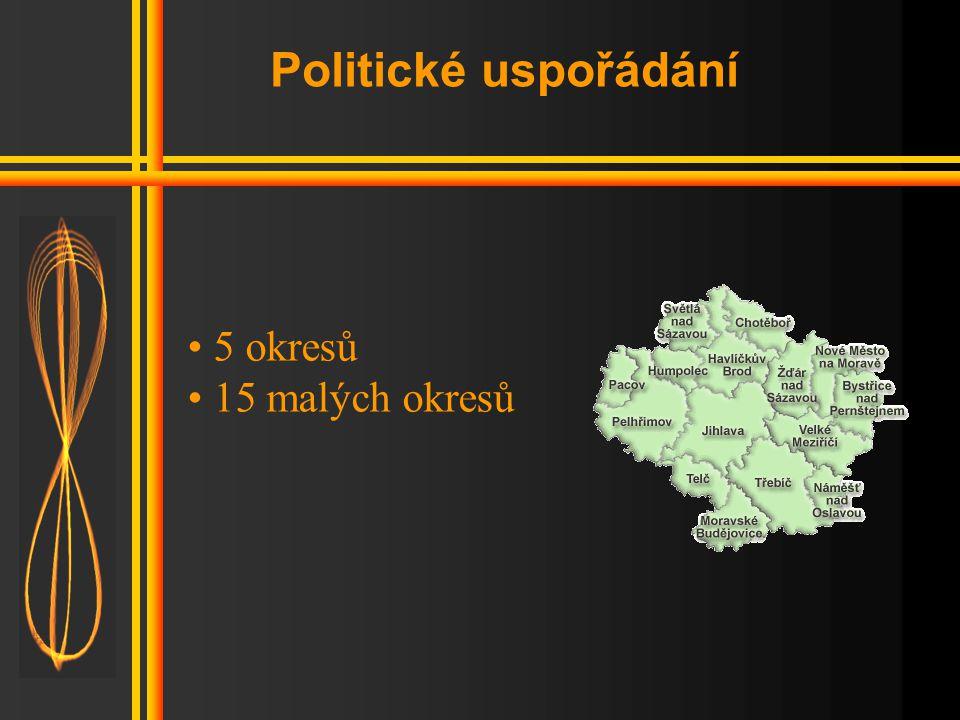 Politické uspořádání 5 okresů 15 malých okresů