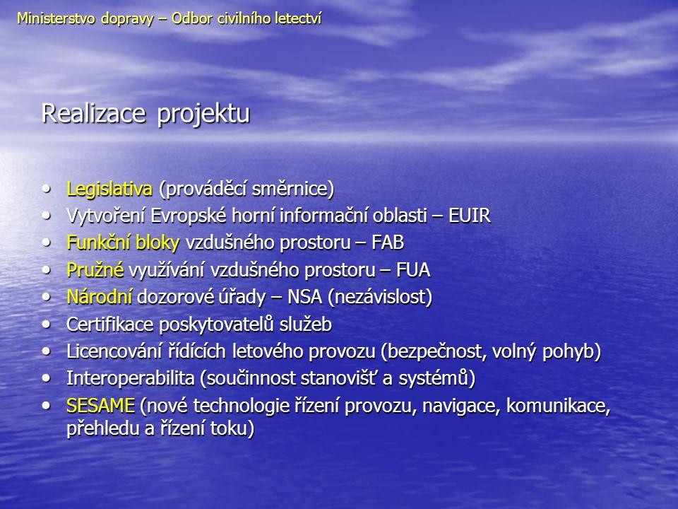Realizace projektu Legislativa (prováděcí směrnice)