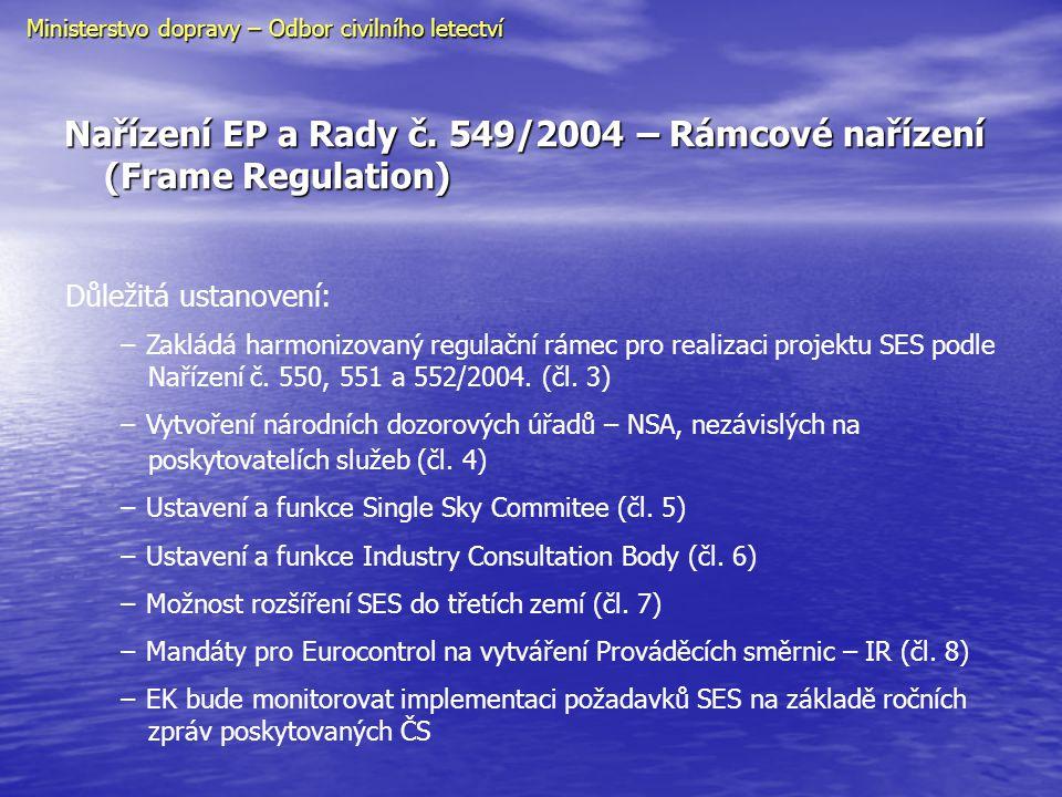 Nařízení EP a Rady č. 549/2004 – Rámcové nařízení (Frame Regulation)