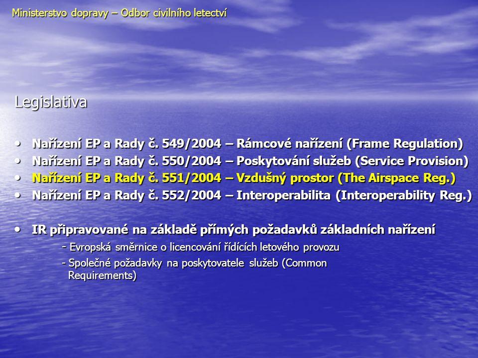 Ministerstvo dopravy – Odbor civilního letectví