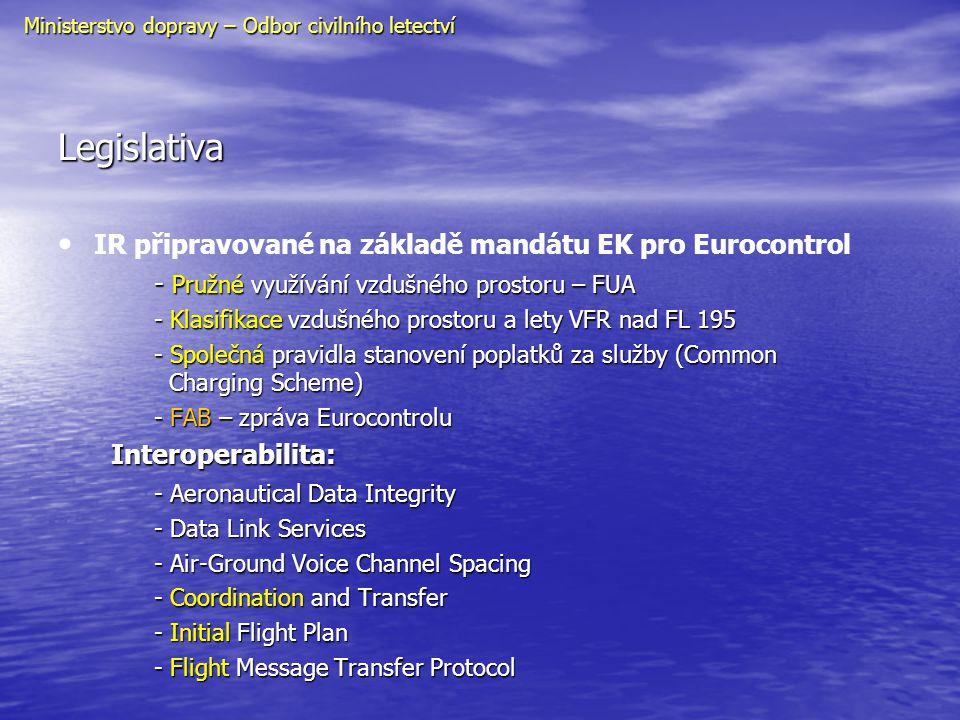 Legislativa IR připravované na základě mandátu EK pro Eurocontrol