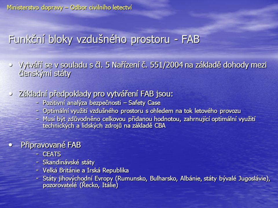 Funkční bloky vzdušného prostoru - FAB