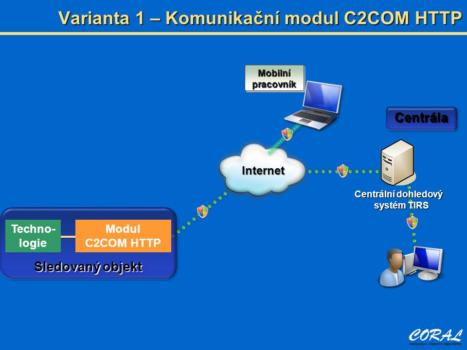 Varianta 1 – Komunikační modul C2COM HTTP