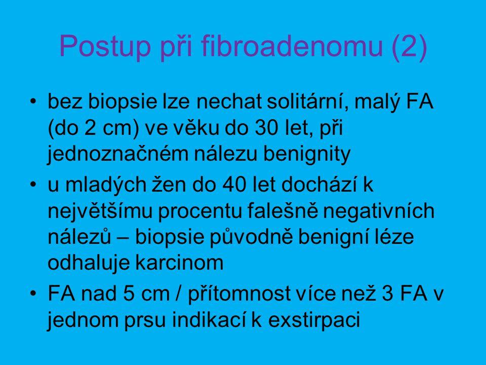 Postup při fibroadenomu (2)