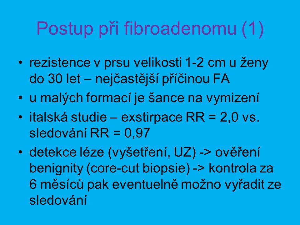 Postup při fibroadenomu (1)