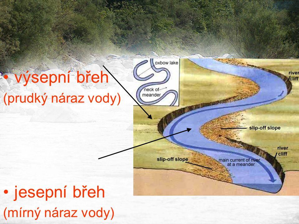 výsepní břeh (prudký náraz vody) jesepní břeh (mírný náraz vody)
