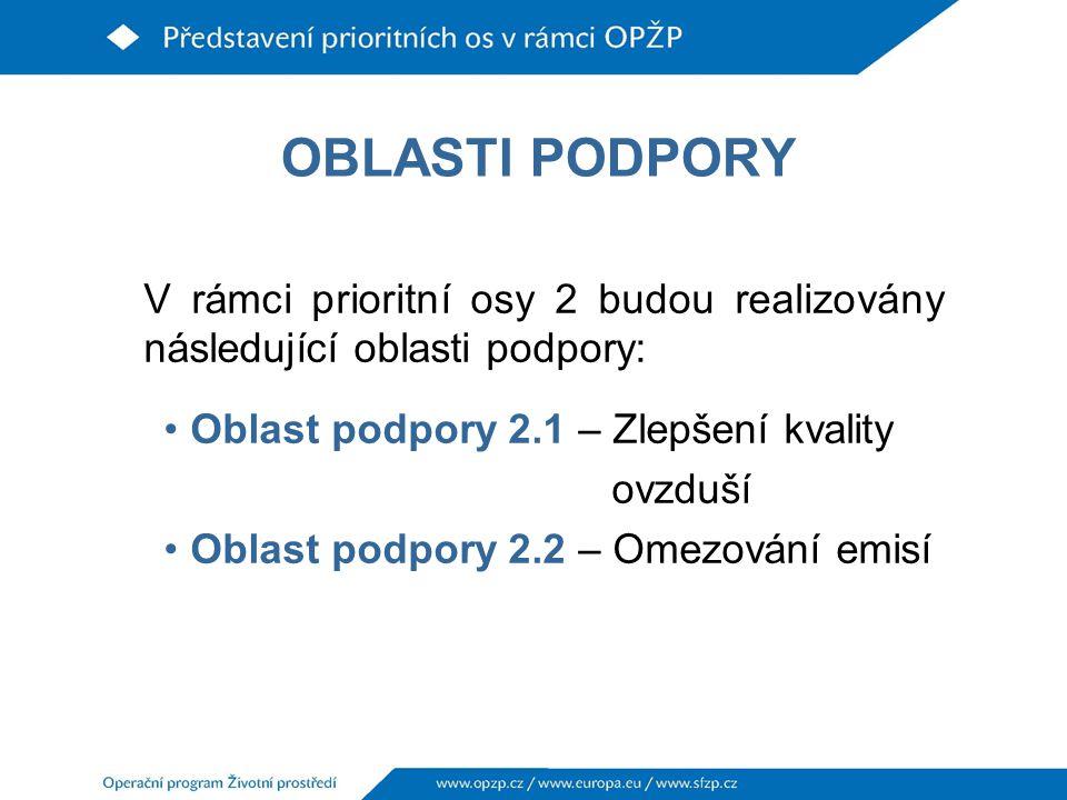 OBLASTI PODPORY Oblast podpory 2.1 – Zlepšení kvality ovzduší
