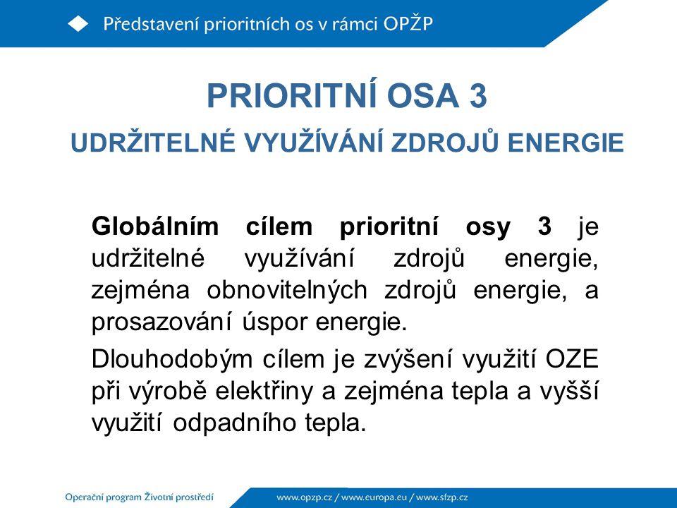 PRIORITNÍ OSA 3 UDRŽITELNÉ VYUŽÍVÁNÍ ZDROJŮ ENERGIE