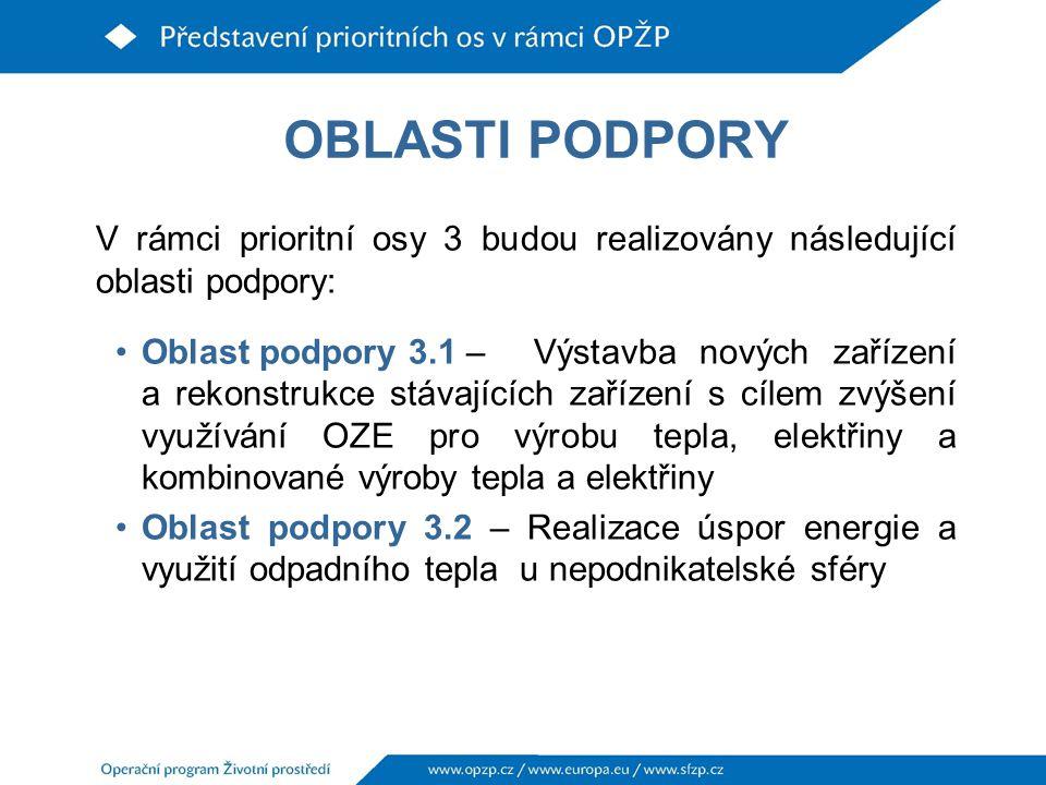 OBLASTI PODPORY V rámci prioritní osy 3 budou realizovány následující oblasti podpory: