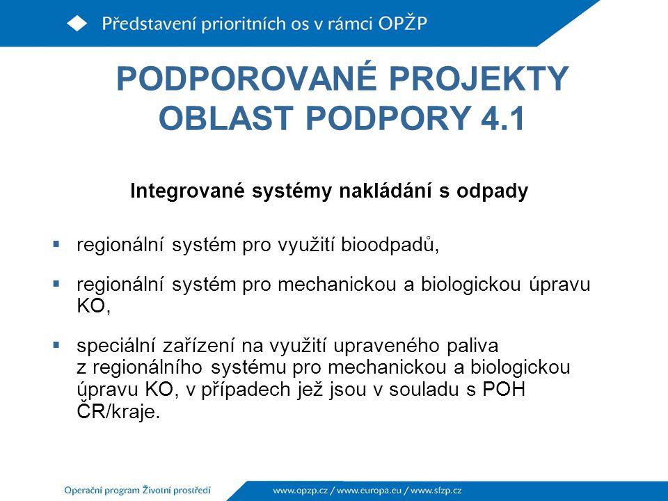 PODPOROVANÉ PROJEKTY OBLAST PODPORY 4.1