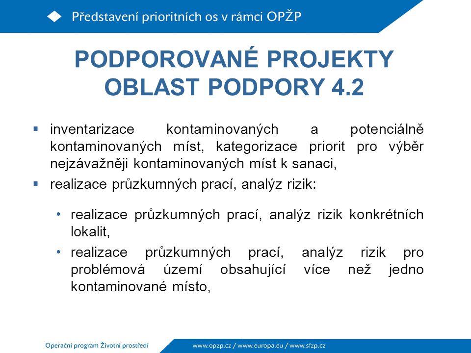 PODPOROVANÉ PROJEKTY OBLAST PODPORY 4.2