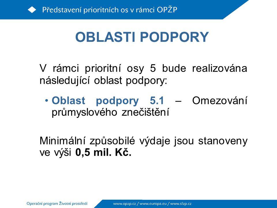 OBLASTI PODPORY V rámci prioritní osy 5 bude realizována následující oblast podpory: Oblast podpory 5.1 – Omezování průmyslového znečištění.