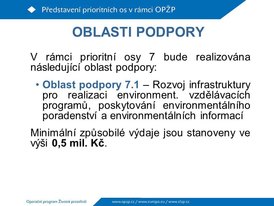 OBLASTI PODPORY V rámci prioritní osy 7 bude realizována následující oblast podpory: