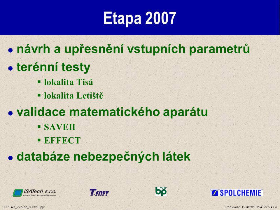 Etapa 2008 verifikace výsledků SW řešení popis SW uživatelská příručka