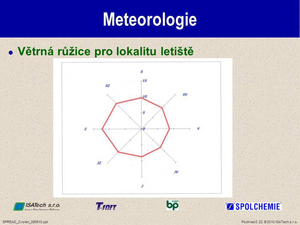 Meteorologie (POKRAČOVÁNÍ 1)