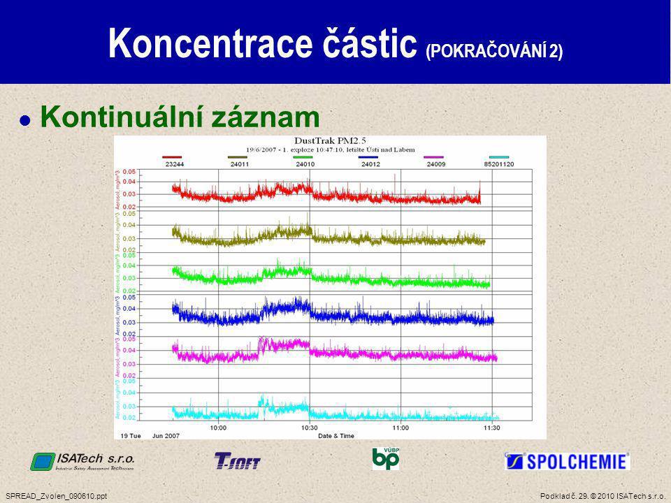 Koncentrace částic (POKRAČOVÁNÍ 3)