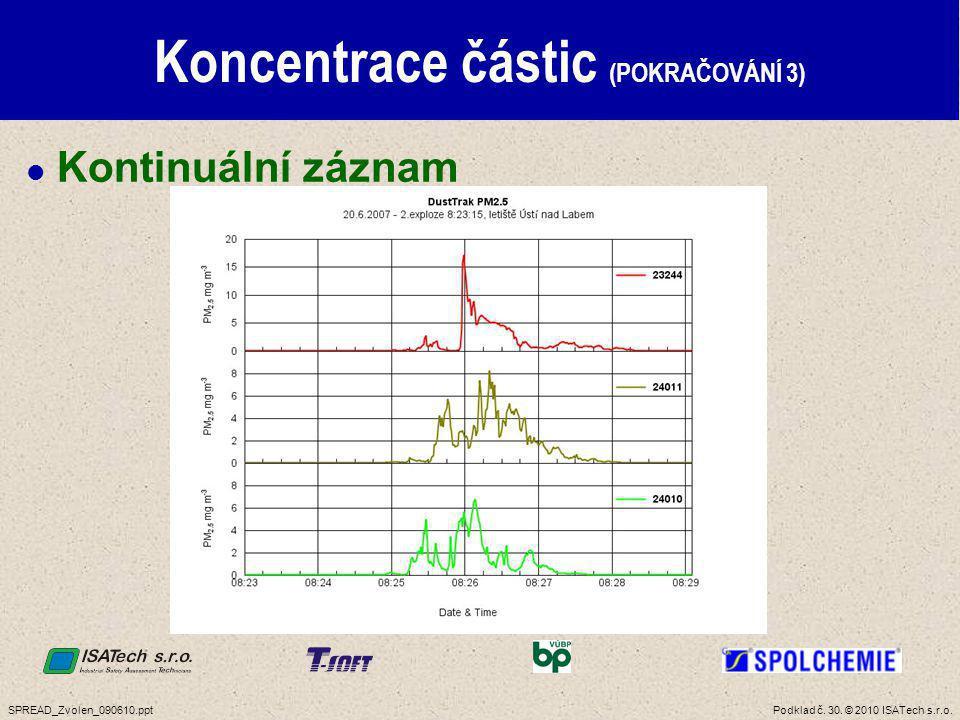 Koncentrace částic (POKRAČOVÁNÍ 4)