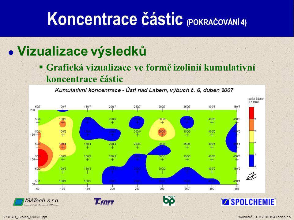 Koncentrace částic (POKRAČOVÁNÍ 5)
